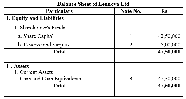 TS Grewal Accountancy Class 12 Solutions Chapter 8 Accounting for Share Capital image - 309