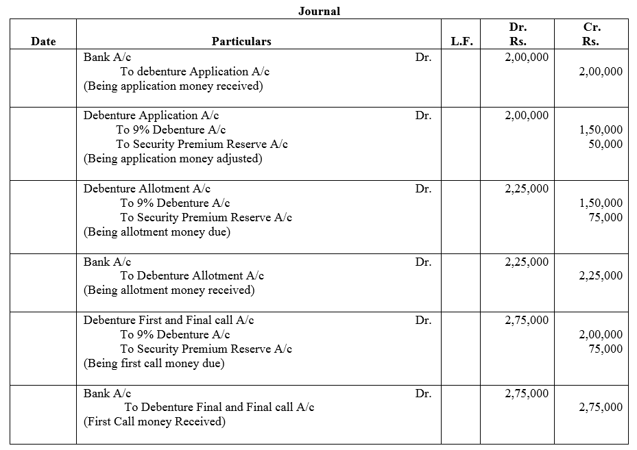 TS Grewal Accountancy Class 12 Solutions Chapter 9 Issue of Debentures image - 92