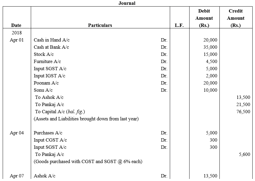 TS Grewal Accountancy Class 11 Solutions Chapter 6 Ledger - 104