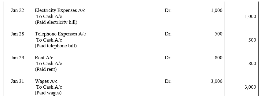 TS Grewal Accountancy Class 11 Solutions Chapter 6 Ledger - 11