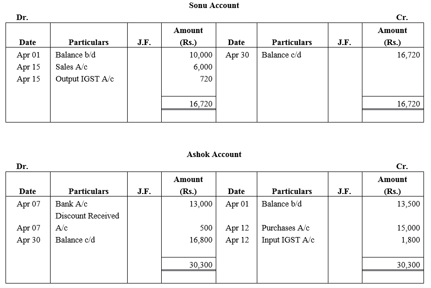 TS Grewal Accountancy Class 11 Solutions Chapter 6 Ledger - 113