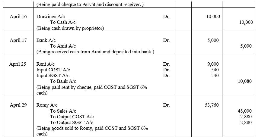 TS Grewal Accountancy Class 11 Solutions Chapter 6 Ledger - 118