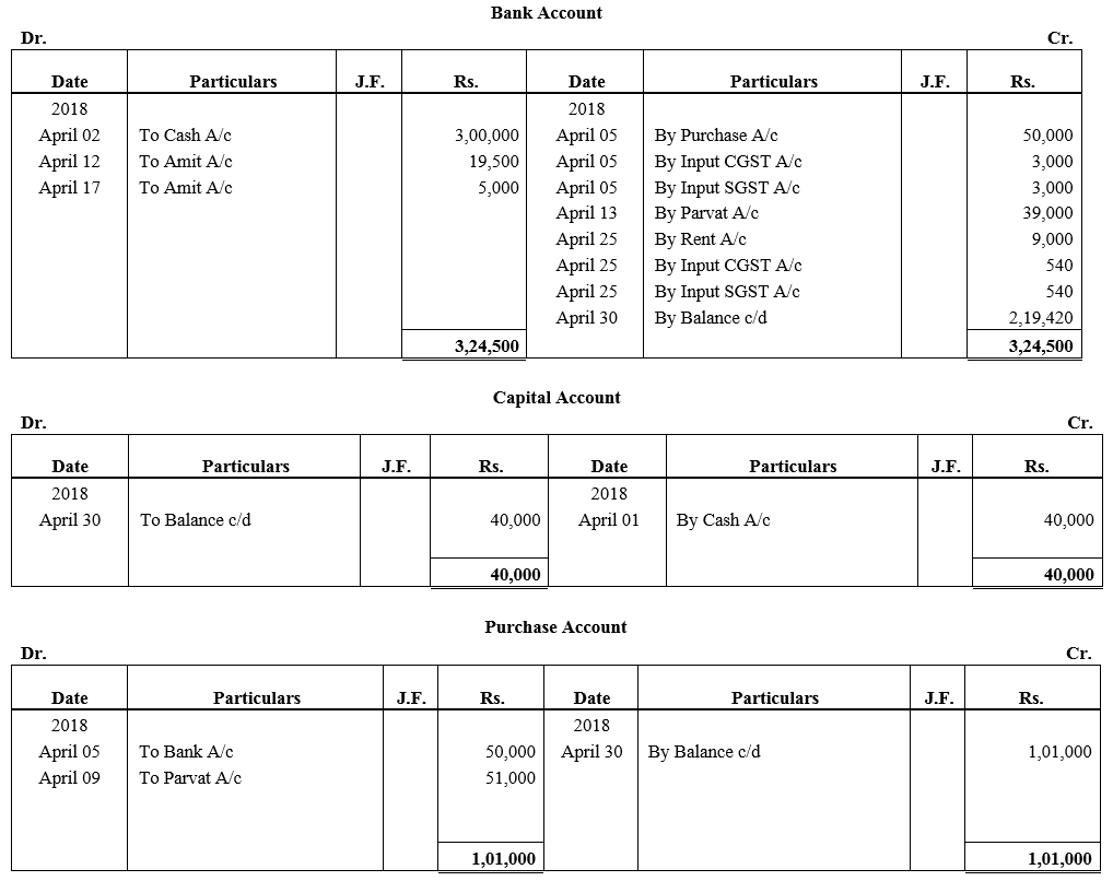 TS Grewal Accountancy Class 11 Solutions Chapter 6 Ledger - 120