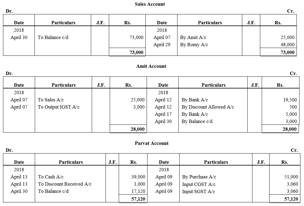 TS Grewal Accountancy Class 11 Solutions Chapter 6 Ledger - 121