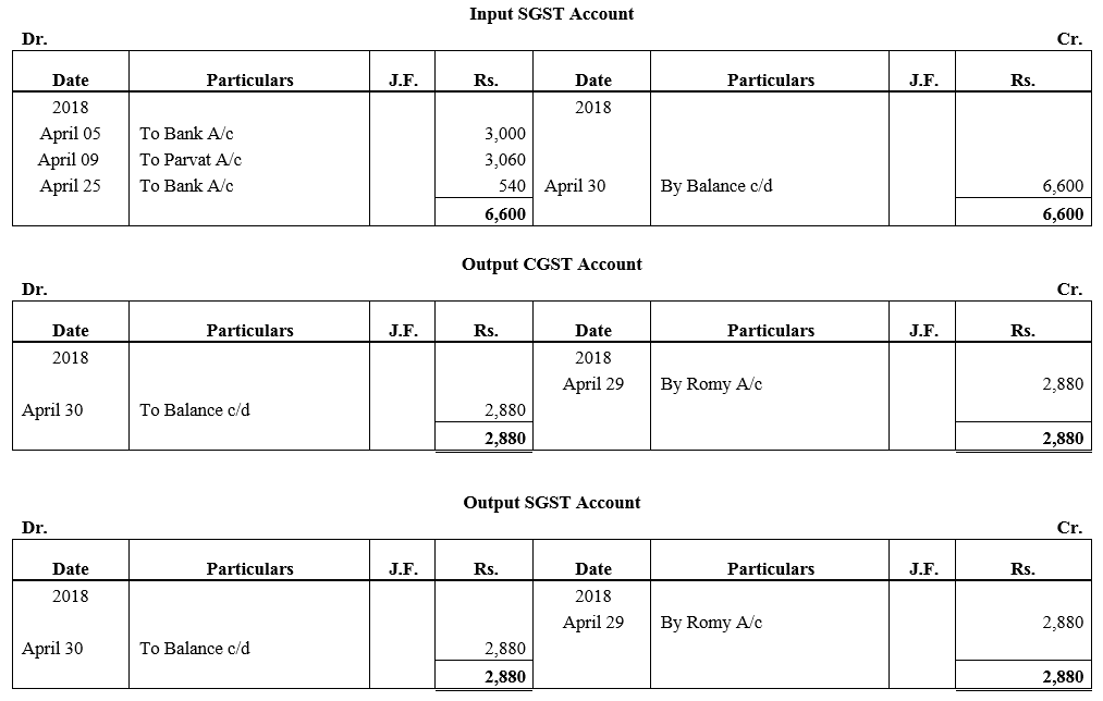 TS Grewal Accountancy Class 11 Solutions Chapter 6 Ledger - 124