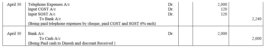 TS Grewal Accountancy Class 11 Solutions Chapter 6 Ledger - 130