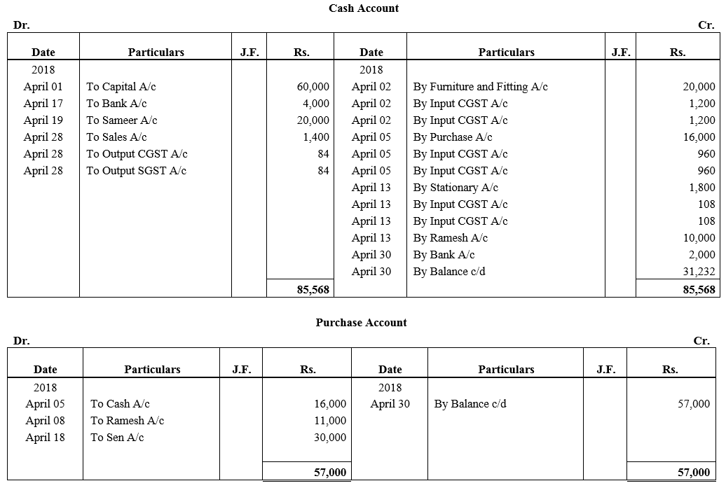 TS Grewal Accountancy Class 11 Solutions Chapter 6 Ledger - 132