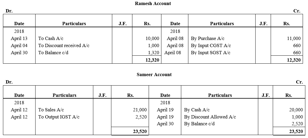 TS Grewal Accountancy Class 11 Solutions Chapter 6 Ledger - 133