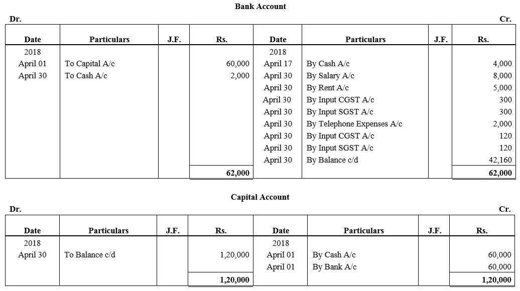 TS Grewal Accountancy Class 11 Solutions Chapter 6 Ledger - 134