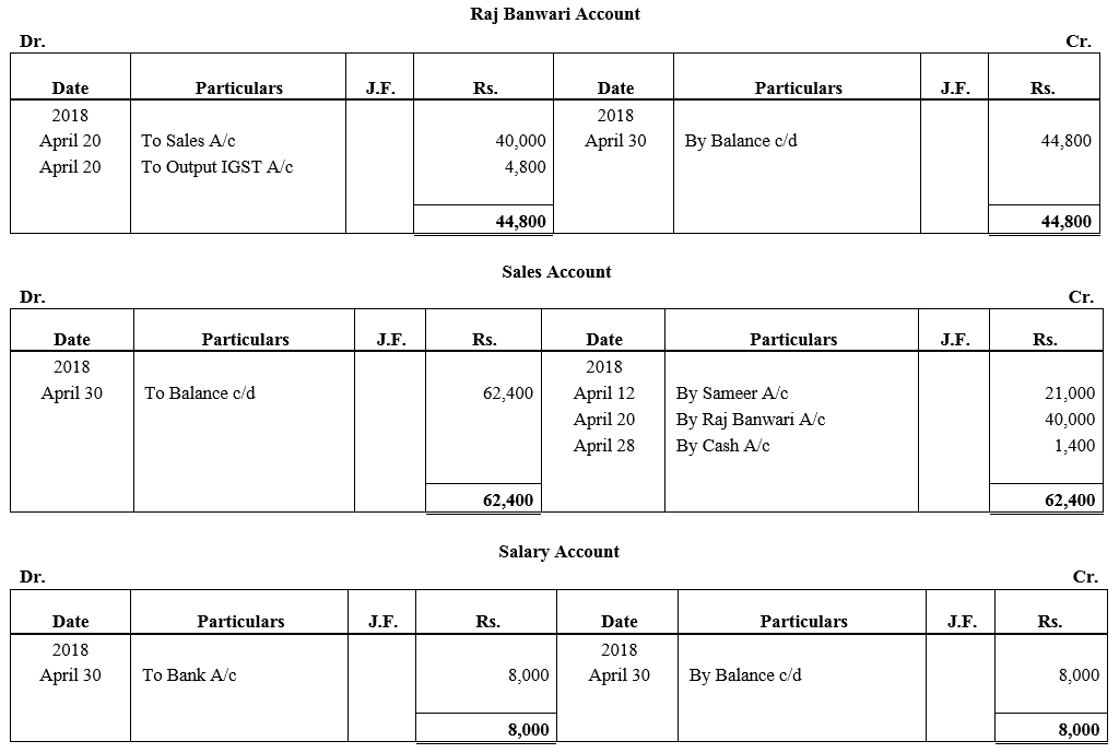 TS Grewal Accountancy Class 11 Solutions Chapter 6 Ledger - 135