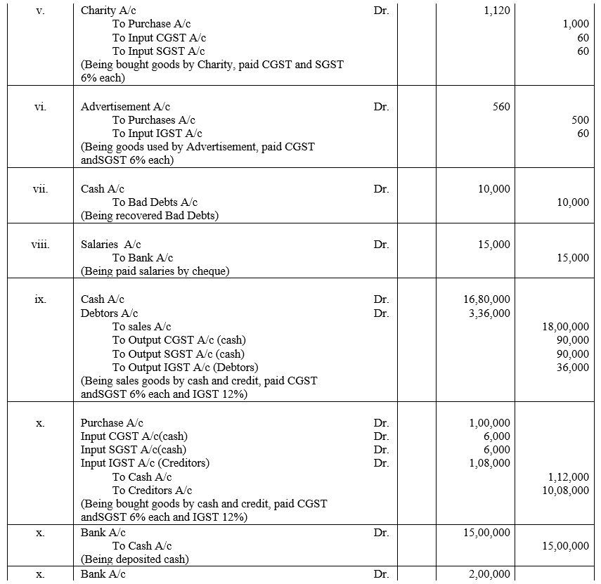 TS Grewal Accountancy Class 11 Solutions Chapter 6 Ledger - 142
