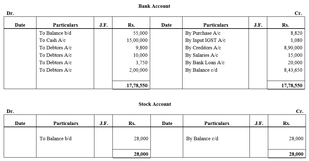 TS Grewal Accountancy Class 11 Solutions Chapter 6 Ledger - 145