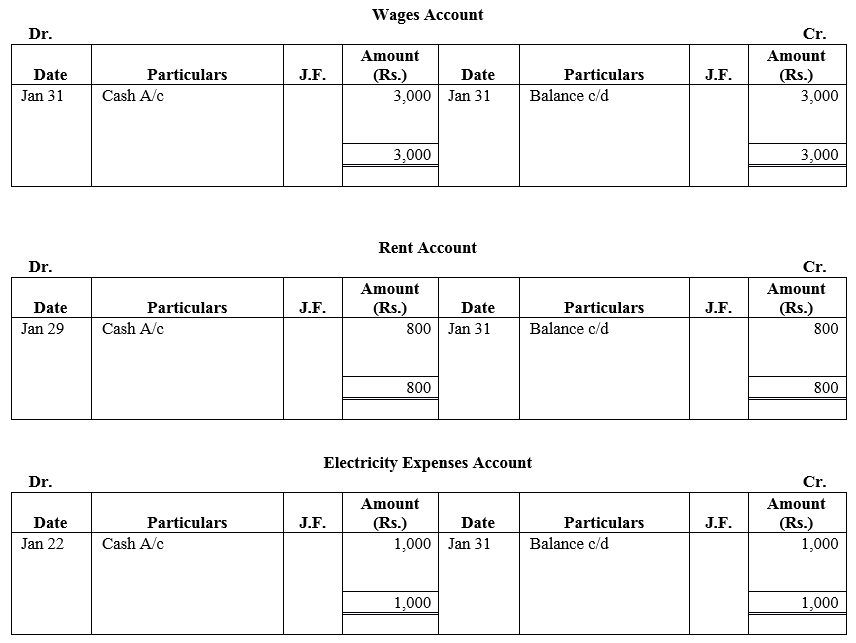 TS Grewal Accountancy Class 11 Solutions Chapter 6 Ledger - 15