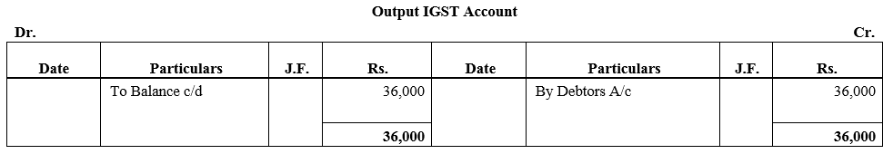 TS Grewal Accountancy Class 11 Solutions Chapter 6 Ledger - 153