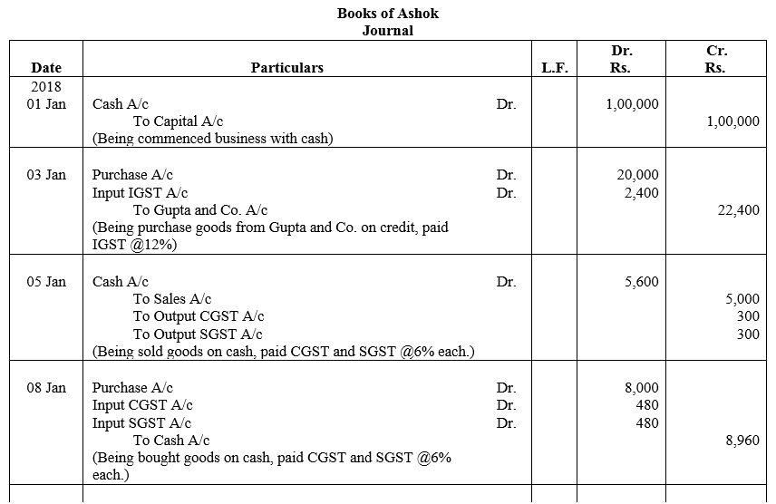 TS Grewal Accountancy Class 11 Solutions Chapter 6 Ledger - 22