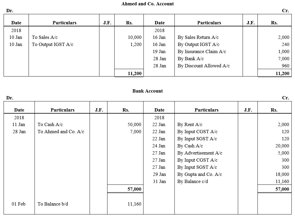TS Grewal Accountancy Class 11 Solutions Chapter 6 Ledger - 29