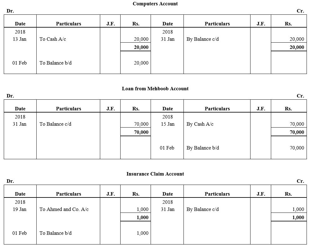 TS Grewal Accountancy Class 11 Solutions Chapter 6 Ledger - 30