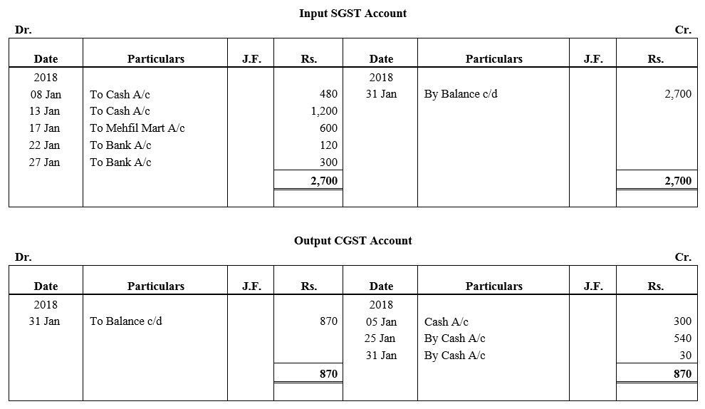 TS Grewal Accountancy Class 11 Solutions Chapter 6 Ledger - 38