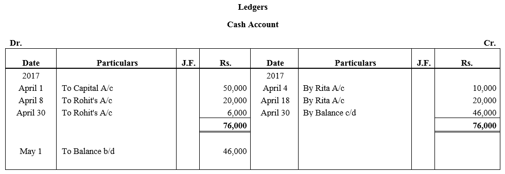TS Grewal Accountancy Class 11 Solutions Chapter 6 Ledger - 4