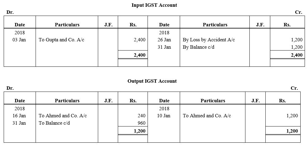TS Grewal Accountancy Class 11 Solutions Chapter 6 Ledger - 40