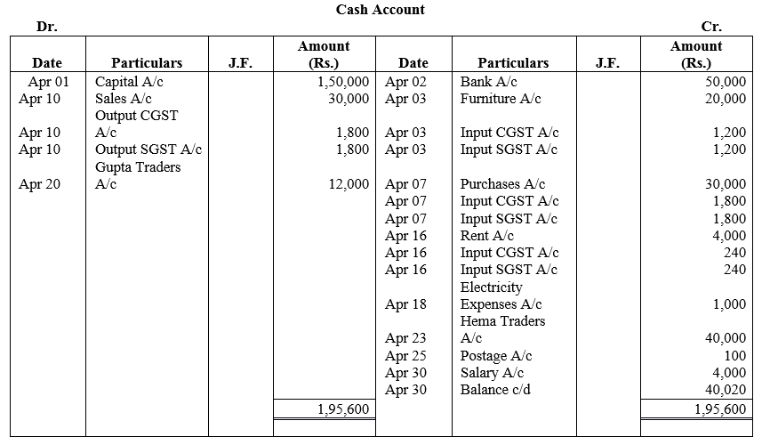 TS Grewal Accountancy Class 11 Solutions Chapter 6 Ledger - 45