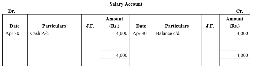 TS Grewal Accountancy Class 11 Solutions Chapter 6 Ledger - 51