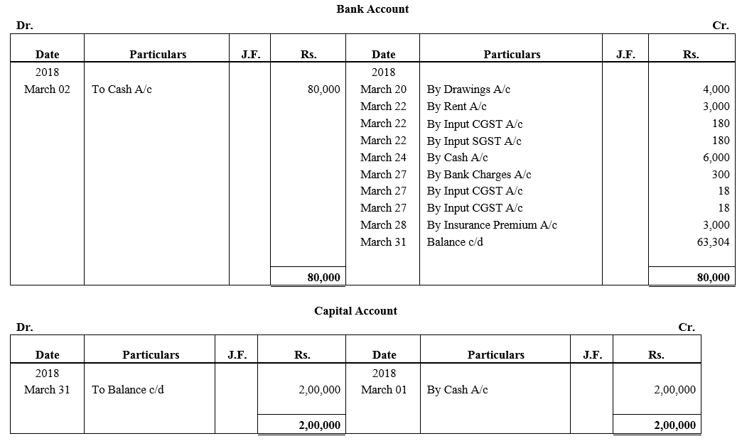 TS Grewal Accountancy Class 11 Solutions Chapter 6 Ledger - 59