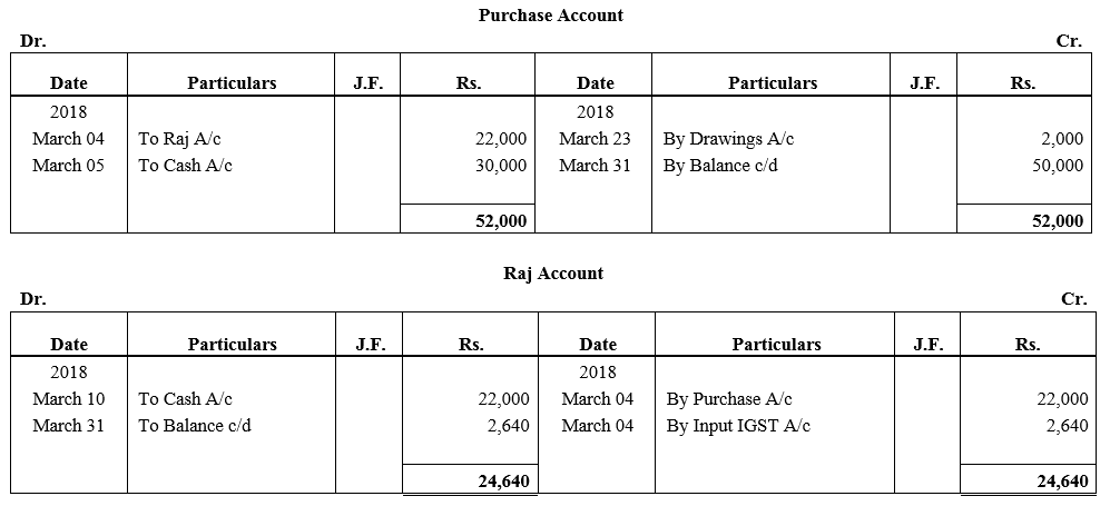 TS Grewal Accountancy Class 11 Solutions Chapter 6 Ledger - 60