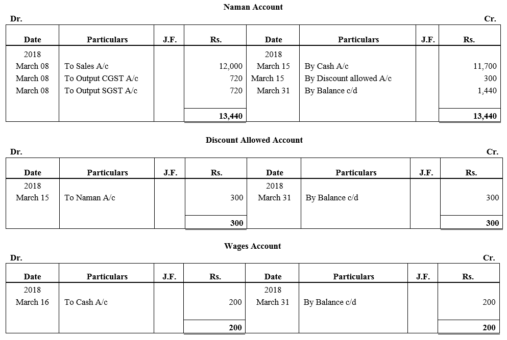 TS Grewal Accountancy Class 11 Solutions Chapter 6 Ledger - 62