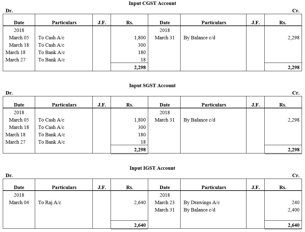 TS Grewal Accountancy Class 11 Solutions Chapter 6 Ledger - 65