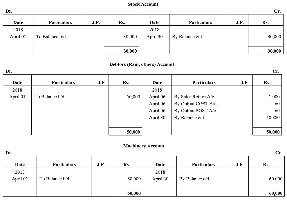TS Grewal Accountancy Class 11 Solutions Chapter 6 Ledger - 71