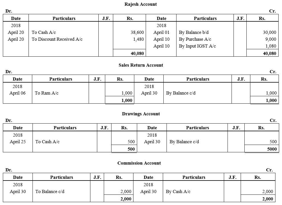TS Grewal Accountancy Class 11 Solutions Chapter 6 Ledger - 72