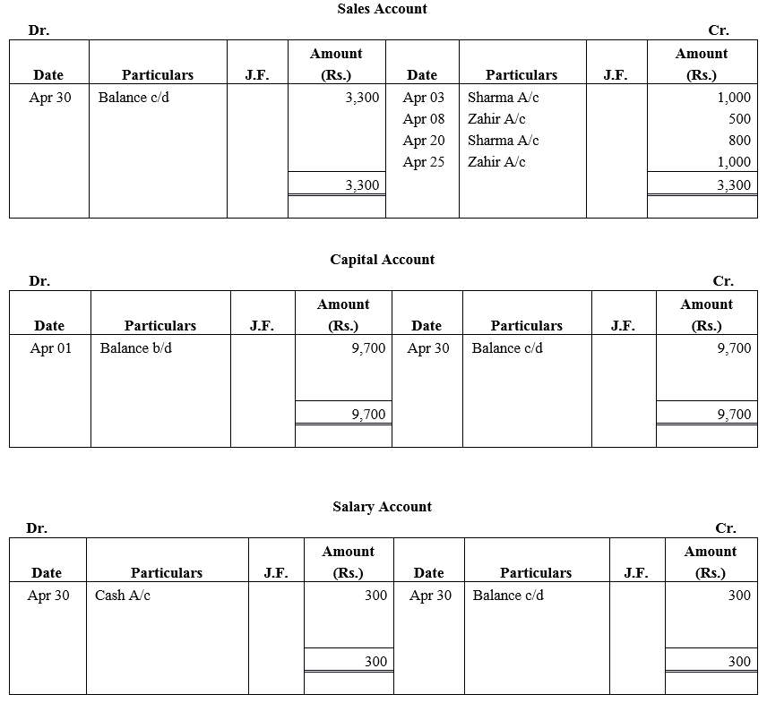 TS Grewal Accountancy Class 11 Solutions Chapter 6 Ledger - 79