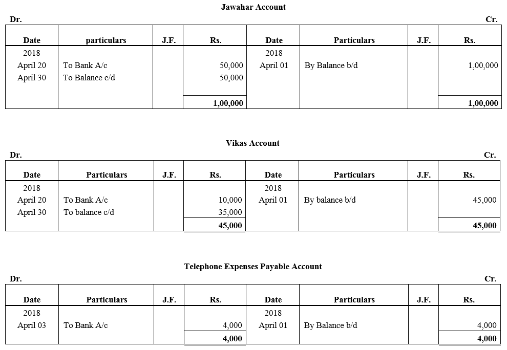 TS Grewal Accountancy Class 11 Solutions Chapter 6 Ledger - 92