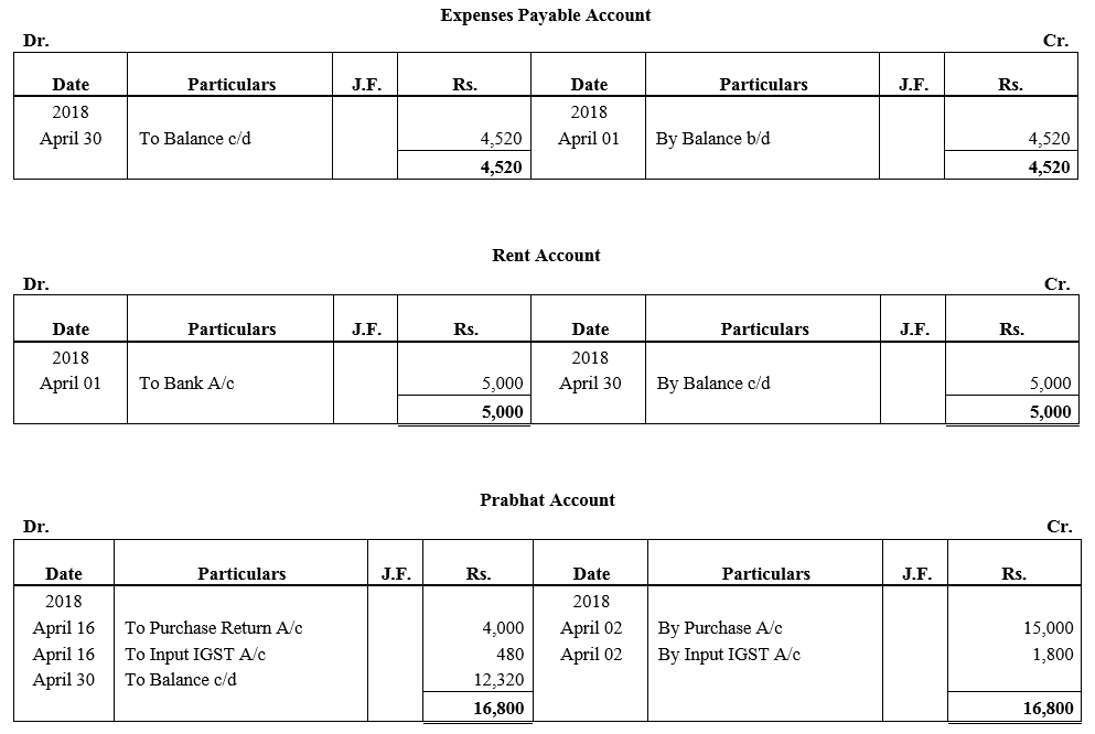 TS Grewal Accountancy Class 11 Solutions Chapter 6 Ledger - 93
