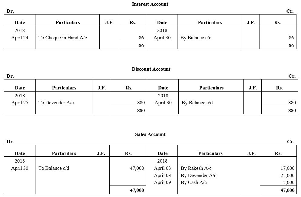 TS Grewal Accountancy Class 11 Solutions Chapter 6 Ledger - 95