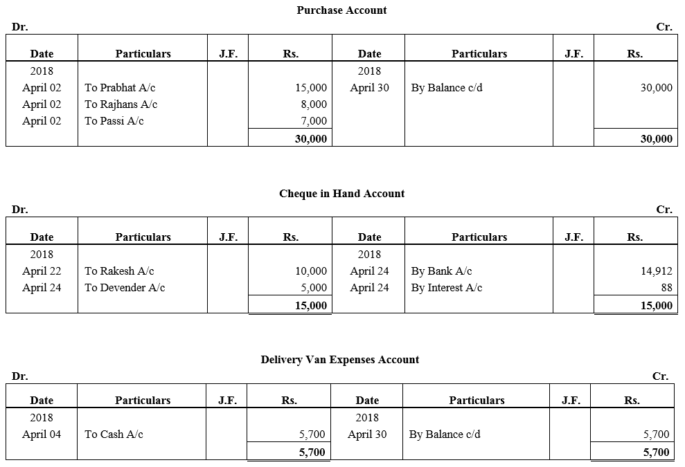 TS Grewal Accountancy Class 11 Solutions Chapter 6 Ledger - 96