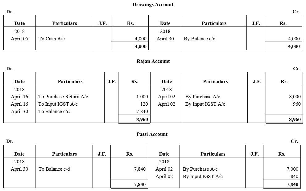 TS Grewal Accountancy Class 11 Solutions Chapter 6 Ledger - 97