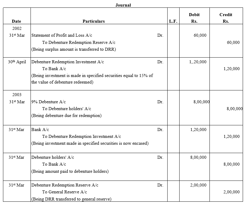 TS Grewal Accountancy Class 12 Solutions Chapter 10 Redemption of Debentures - 11