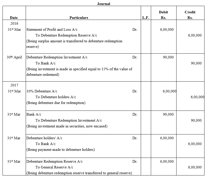 TS Grewal Accountancy Class 12 Solutions Chapter 10 Redemption of Debentures - 16