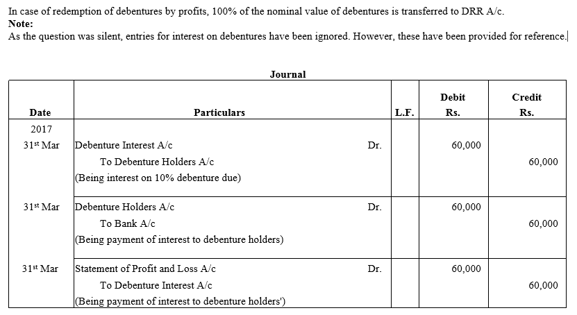 TS Grewal Accountancy Class 12 Solutions Chapter 10 Redemption of Debentures - 17