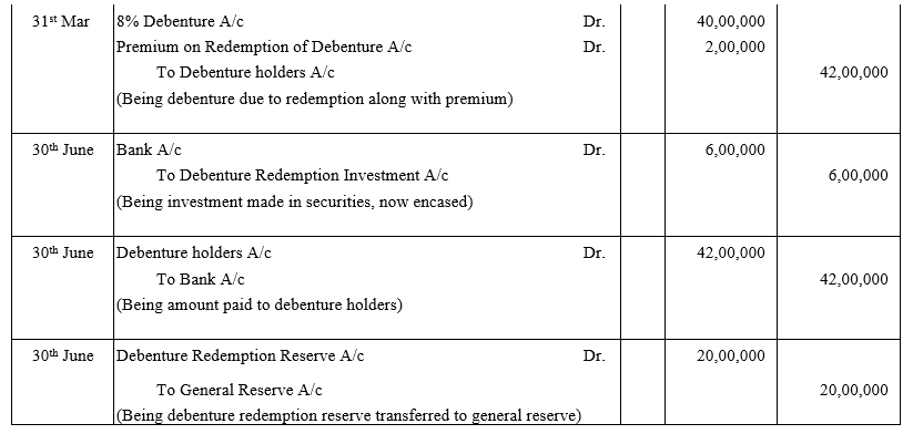 TS Grewal Accountancy Class 12 Solutions Chapter 10 Redemption of Debentures - 21