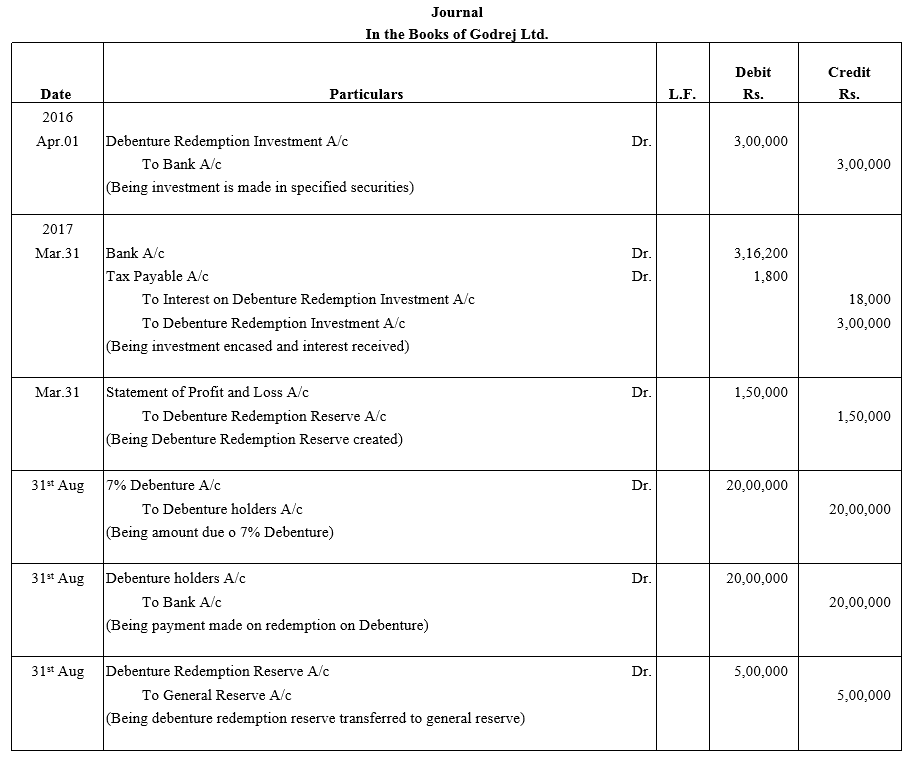 TS Grewal Accountancy Class 12 Solutions Chapter 10 Redemption of Debentures - 23