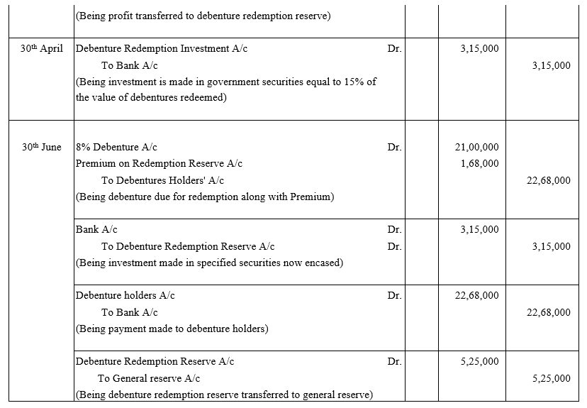 TS Grewal Accountancy Class 12 Solutions Chapter 10 Redemption of Debentures - 26
