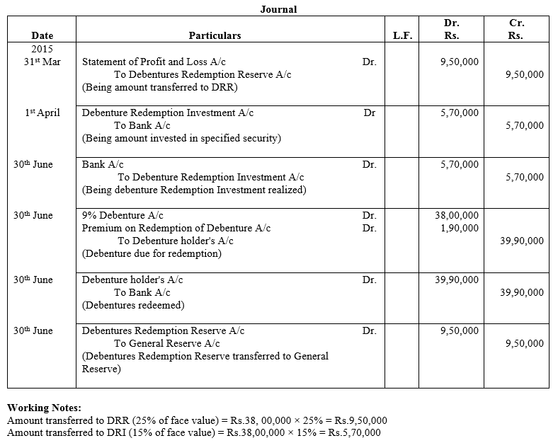 TS Grewal Accountancy Class 12 Solutions Chapter 10 Redemption of Debentures - 34