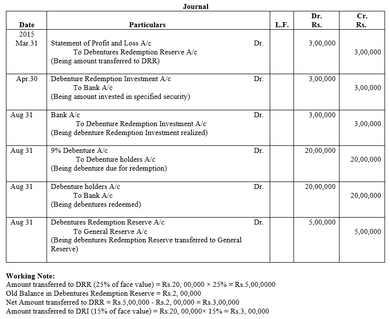 TS Grewal Accountancy Class 12 Solutions Chapter 10 Redemption of Debentures - 35