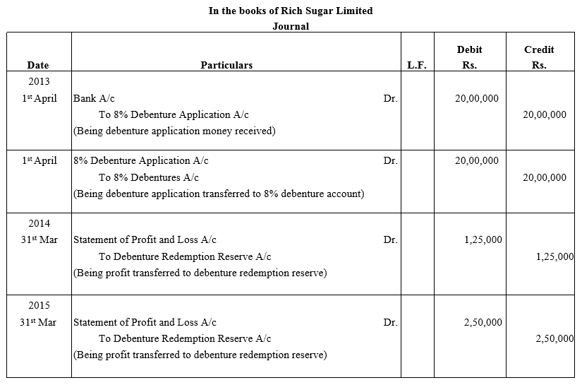 TS Grewal Accountancy Class 12 Solutions Chapter 10 Redemption of Debentures - 36