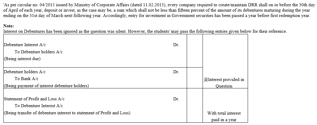 TS Grewal Accountancy Class 12 Solutions Chapter 10 Redemption of Debentures - 39