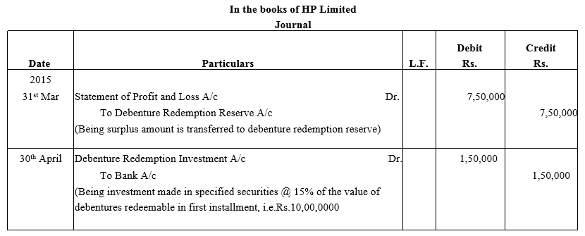 TS Grewal Accountancy Class 12 Solutions Chapter 10 Redemption of Debentures - 40
