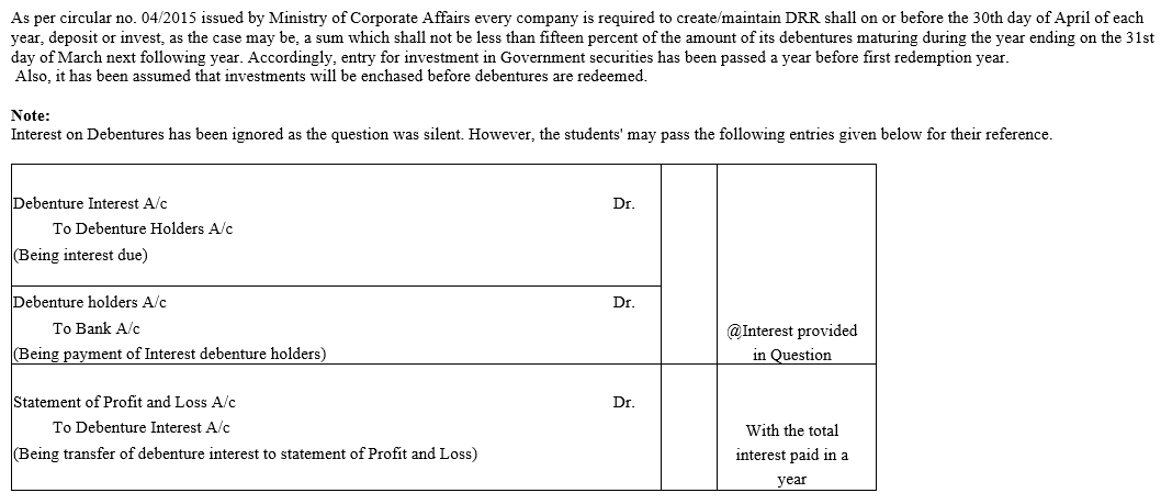 TS Grewal Accountancy Class 12 Solutions Chapter 10 Redemption of Debentures - 45